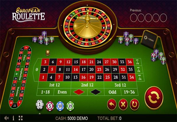 European Roulette 777 Slots Bay game