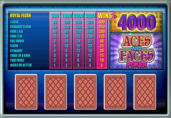 Aces And Faces Poker 777 Slots Bay game