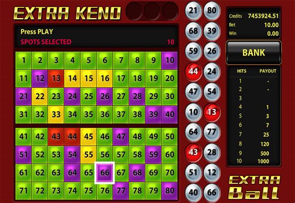 Extra Keno 777 Slots Bay game