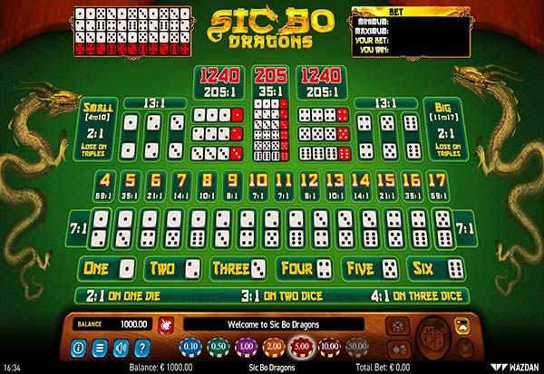 Sic Bo Dragons 777 Slots Bay game